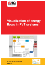Visualization of energy flows in PVT systems